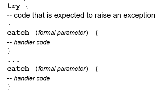 Programming Language Concept » Session XI : Exception