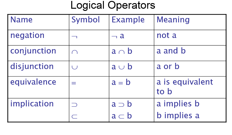 Programming Language Concept Session Xiii Logic Programming Language